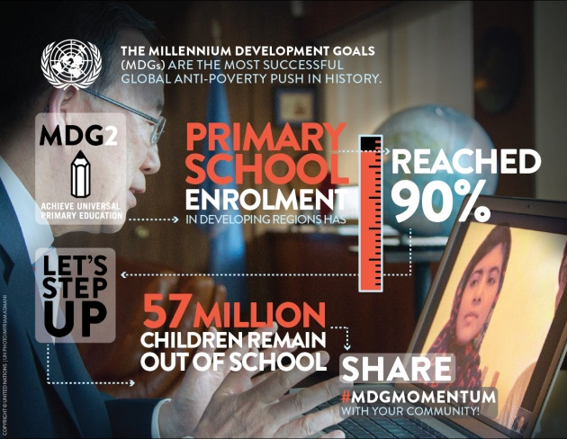 NDCS - MDG 2, education
